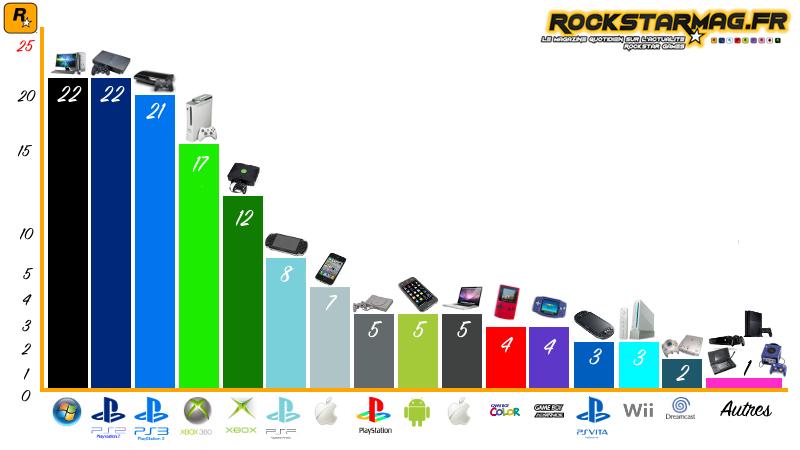 dossier-jeux-consoles-02