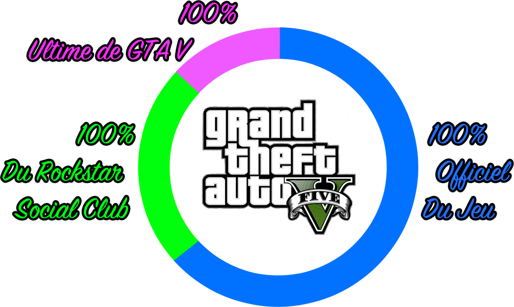 Guide Grand Theft Auto V