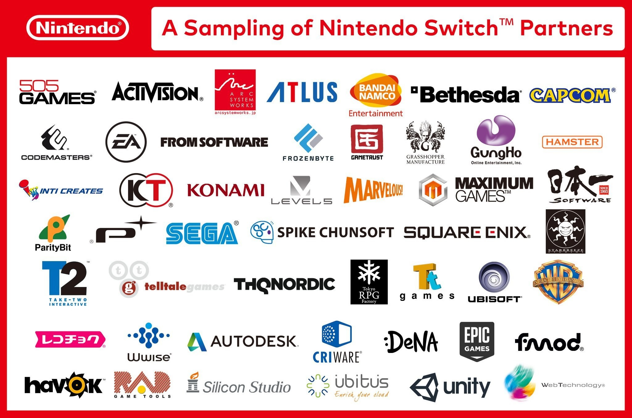 Nintendo Switch Editeurs Tiers