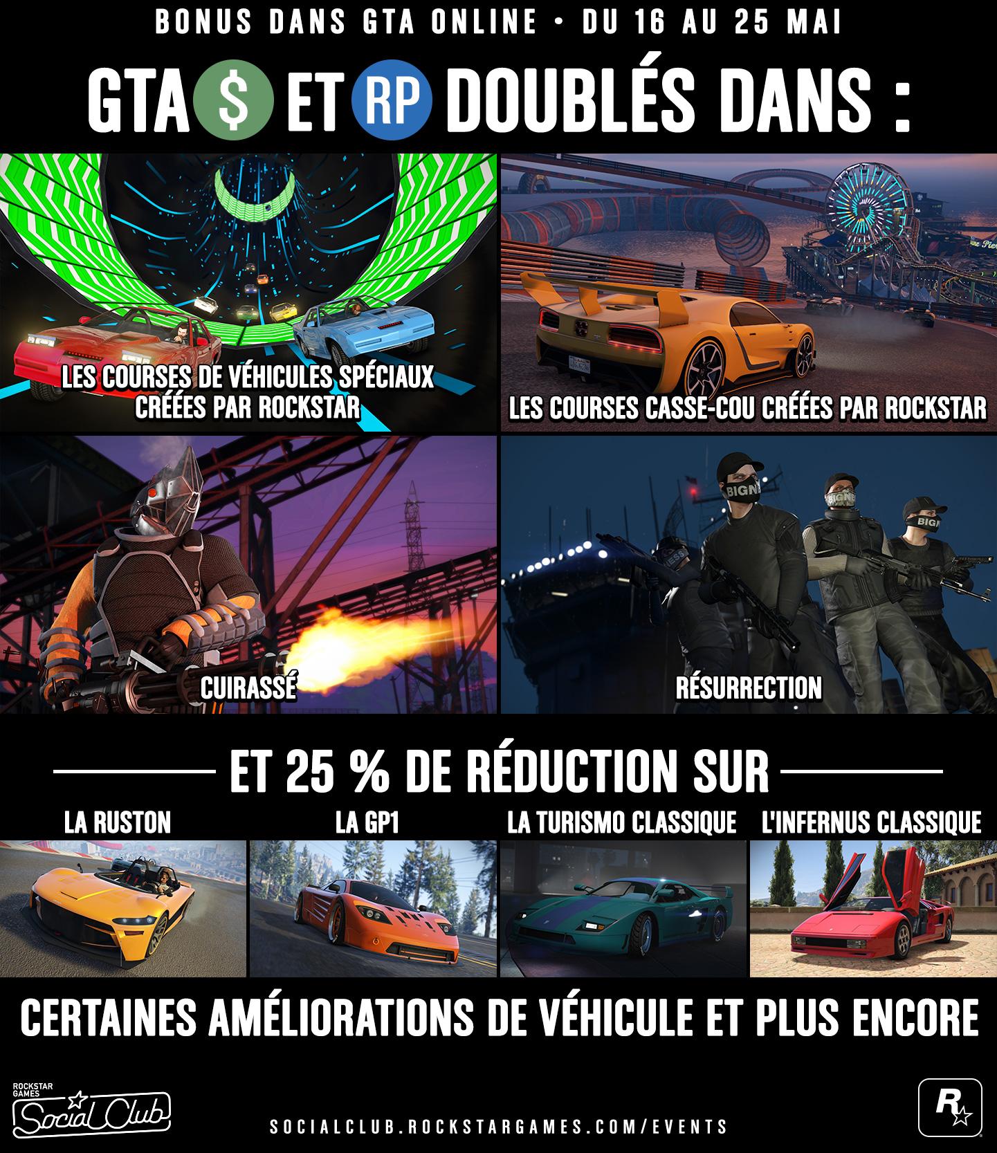 GTA Online - Courses Casse Cou et mode Cuirassé et Résurrection doublés !