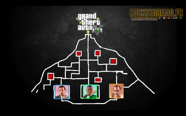 Le Mystère de Grand Theft Auto V + DLC