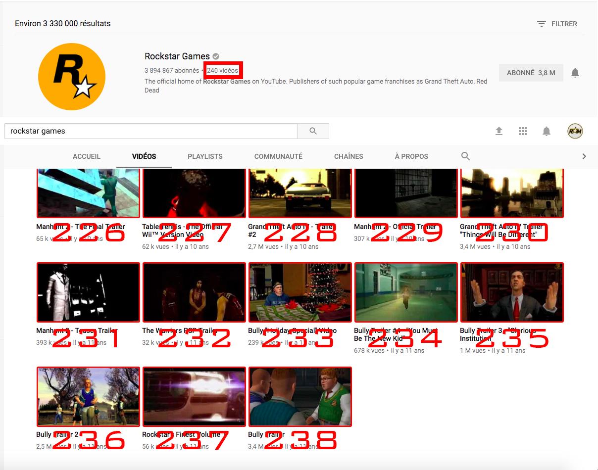 Chaîne YouTube Rockstar Games