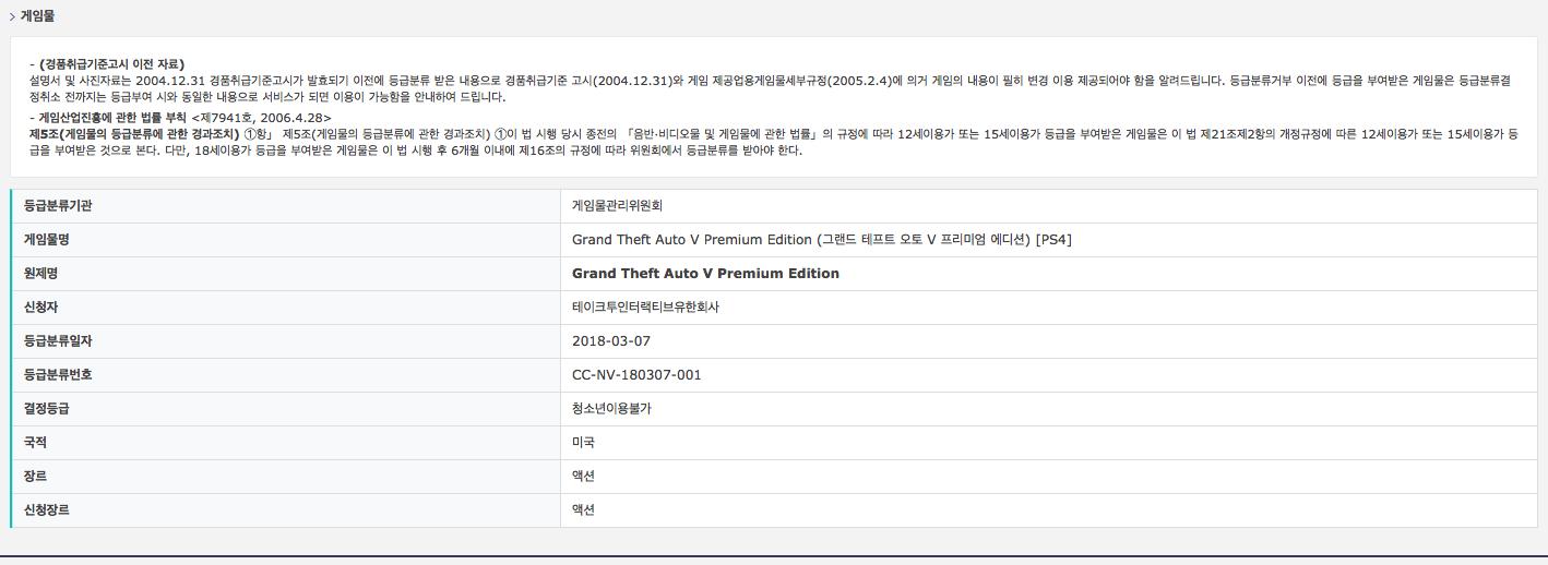 GTA V Premium Edition Classification Corée Sud PS4