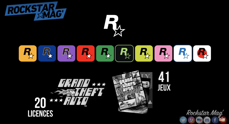 Première Période Rockstar Games 1998-2009