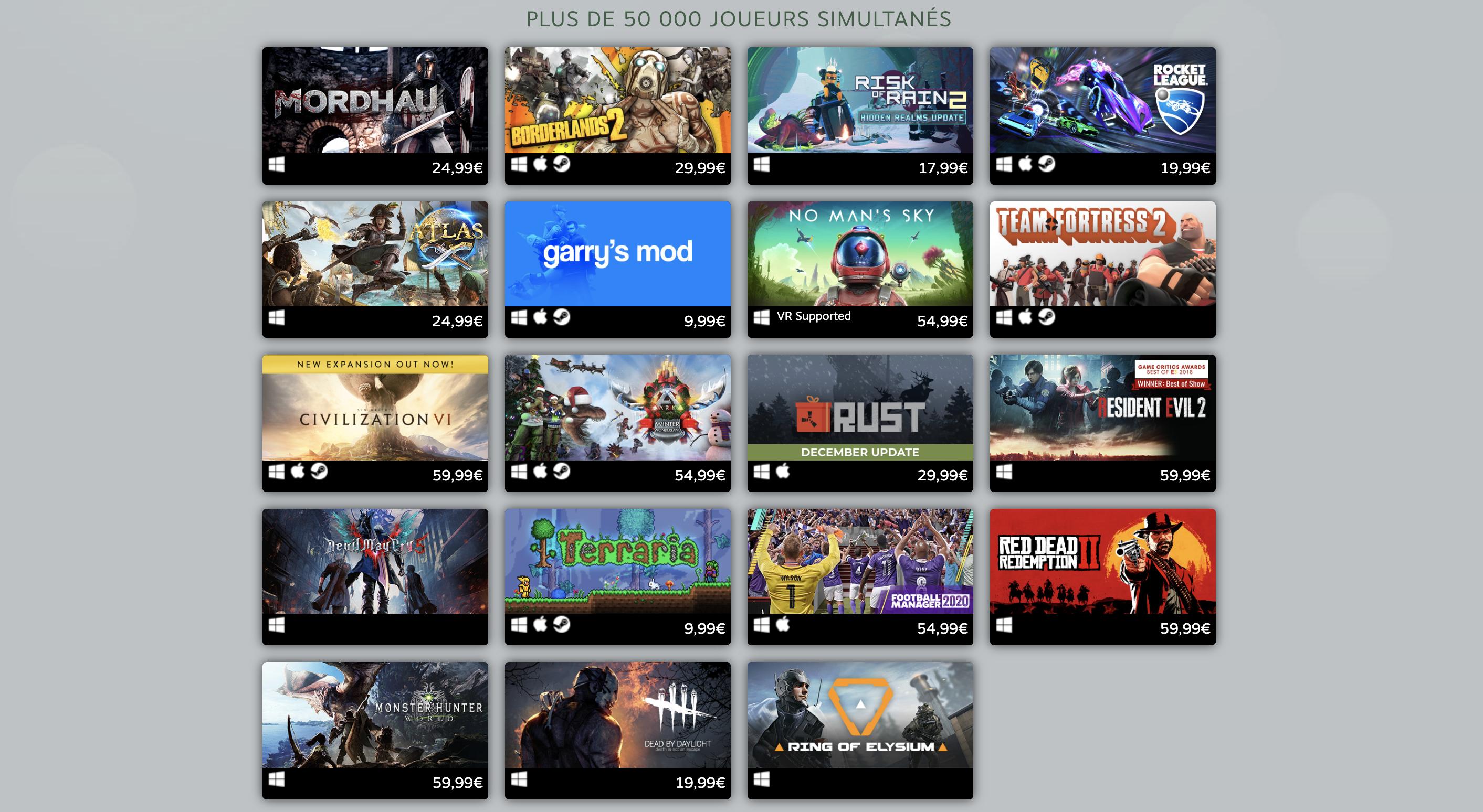 Top Jeux Steam Red Dead Redemption II 50000 joueurs