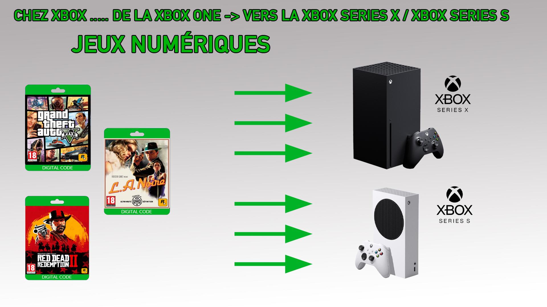 bilan-xbox-jeux-rockstar-games-numeriques