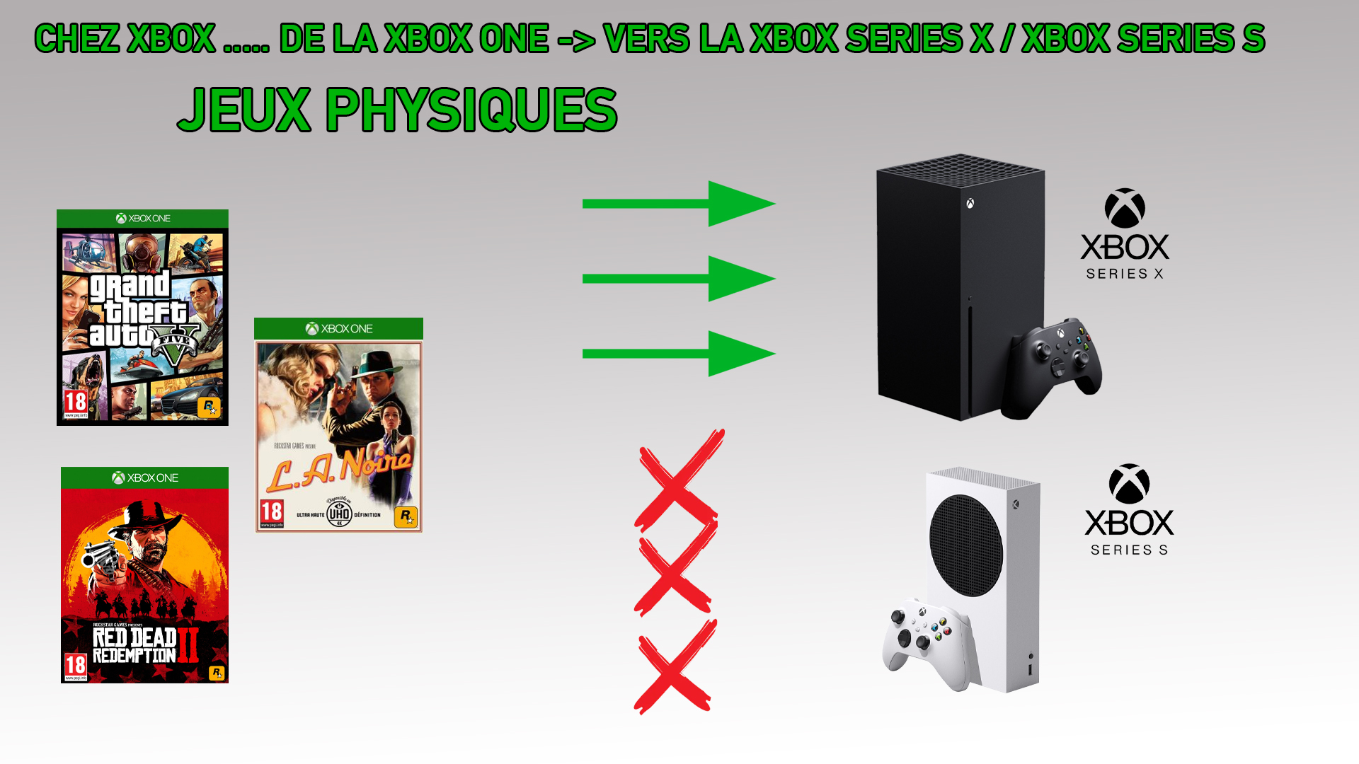 bilan-xbox-jeux-rockstar-games-physiques