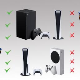 Quels jeux compatibles sur PS5 et Xbox Series X