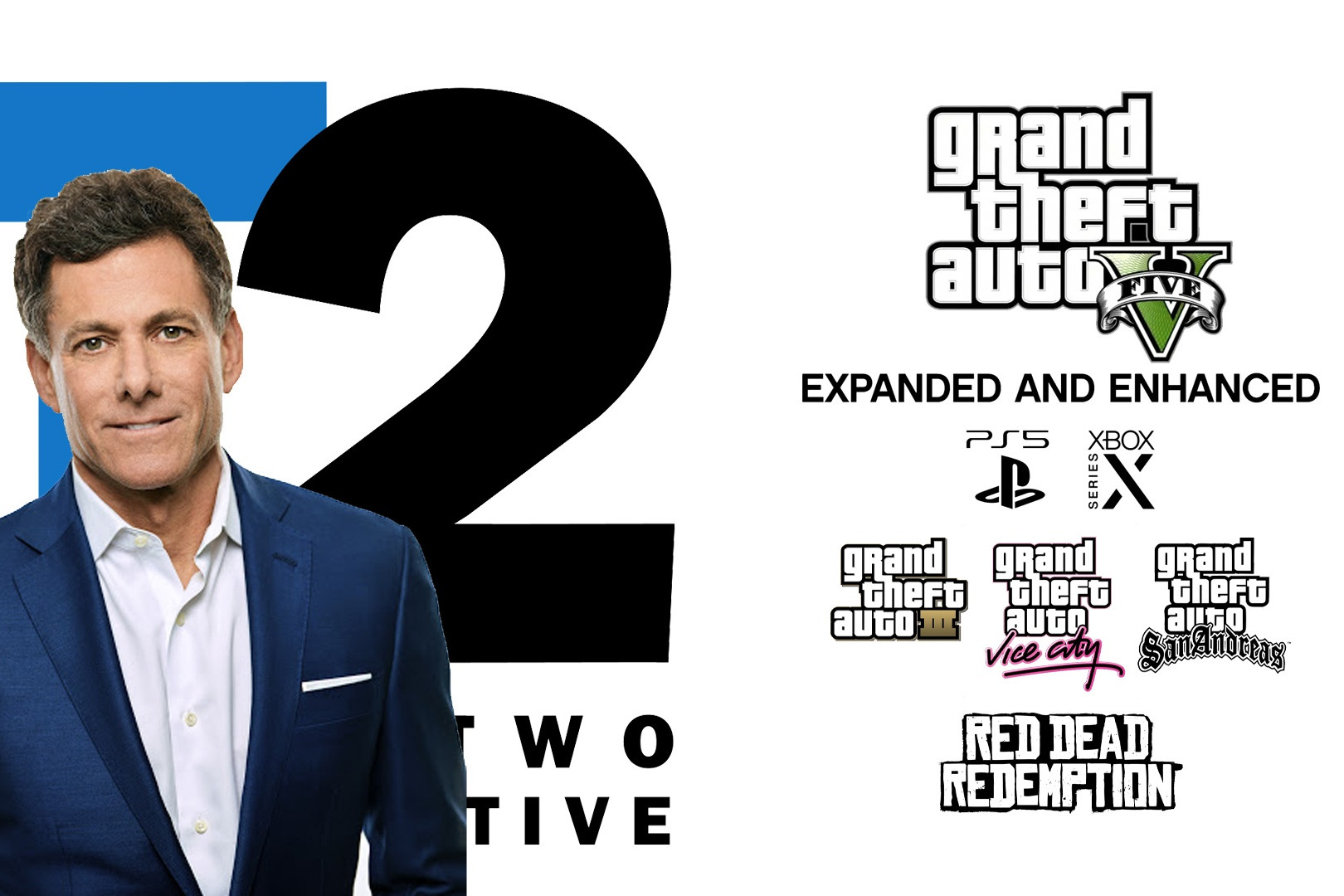 Take Two PDG Strauss Zelnick Confirme Remaster